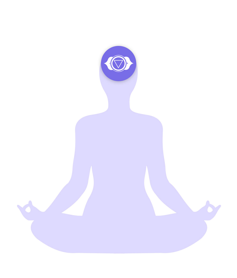 Stirnchakra Position